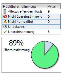host- patch status.